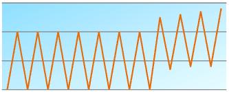 HP イラスト グラフ ある時を境に良くなる.png