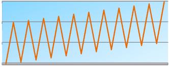 HP イラスト グラフ 徐々に良くなる.png