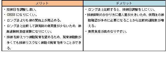HP用 アンタゴニスト メリット デメリット.png