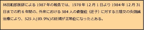 HP用 林田医師 逆子 論文 全日本鍼灸学会雑誌.png