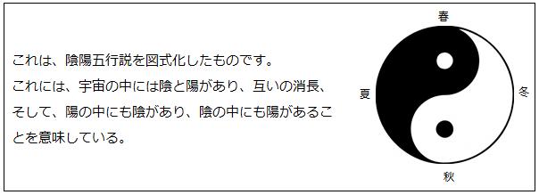 HP用 陰陽の図 春夏秋冬 改定.png